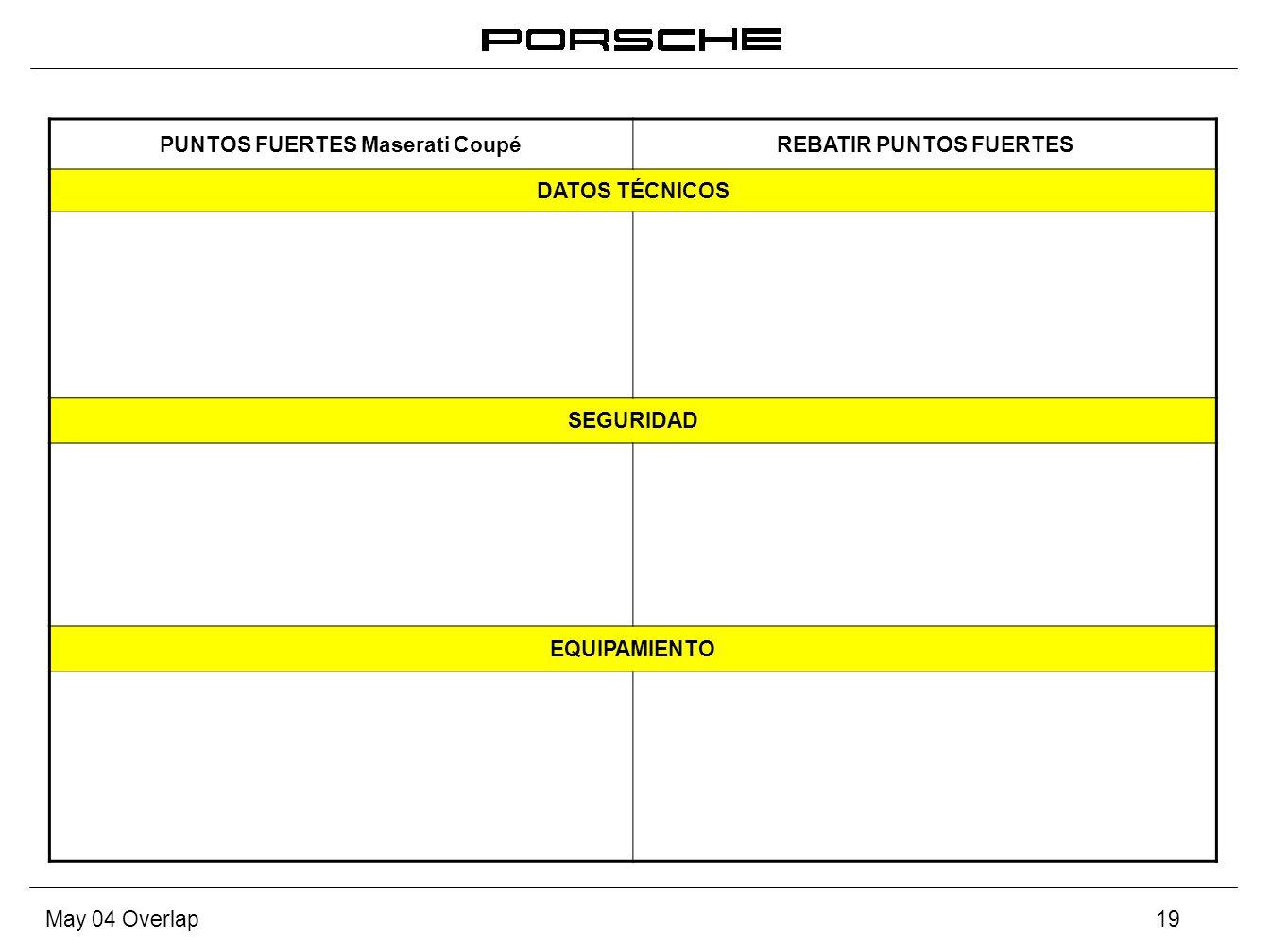 PUNTOS FUERTES Porsche 911 Carrera (MY´05) Jaguar XKR Coupé