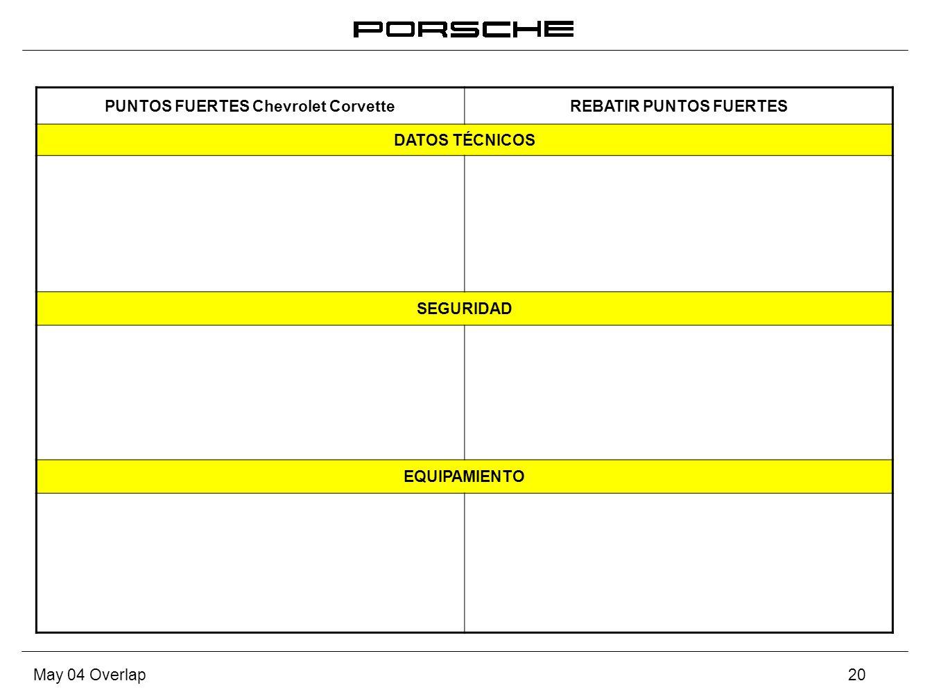 PUNTOS FUERTES Porsche 911 Carrera (MY´05) Maserati Coupé