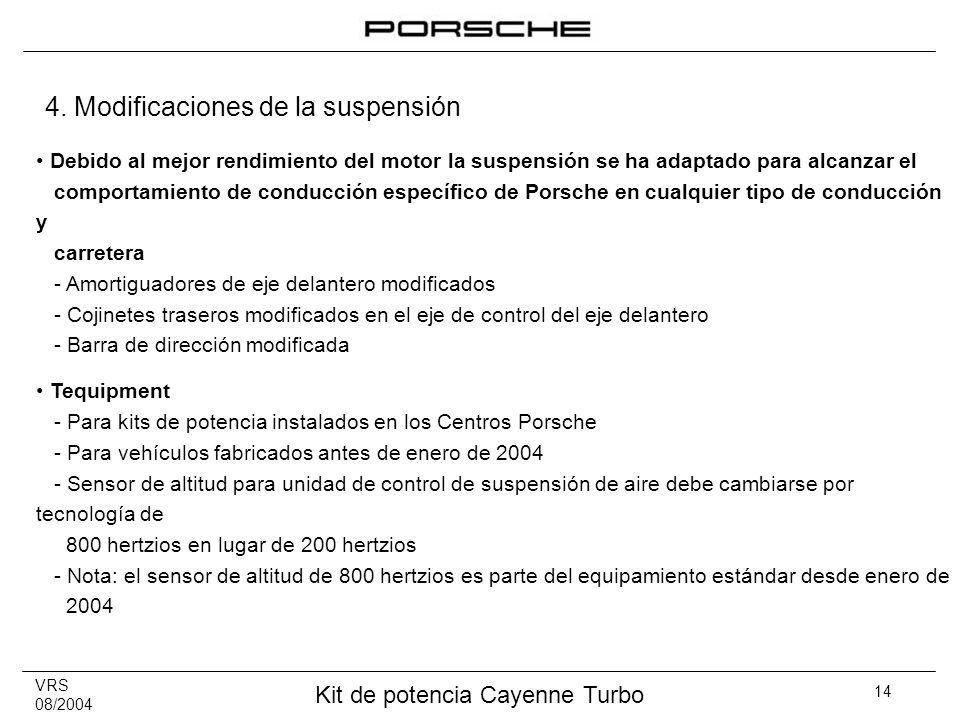 4. Modificaciones de la suspensión