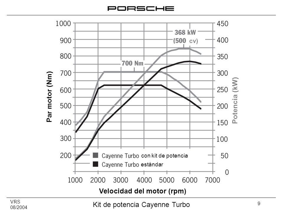 Velocidad del motor (rpm)