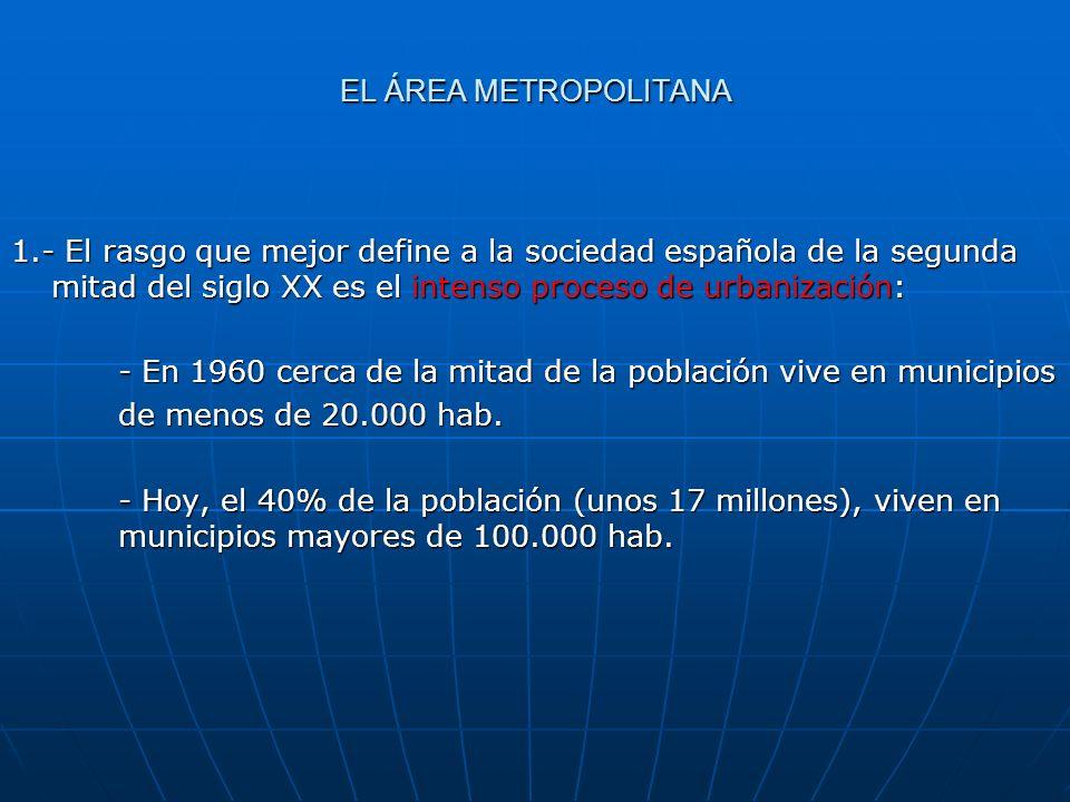EL ÁREA METROPOLITANA 1.- El rasgo que mejor define a la sociedad española de la segunda mitad del siglo XX es el intenso proceso de urbanización: