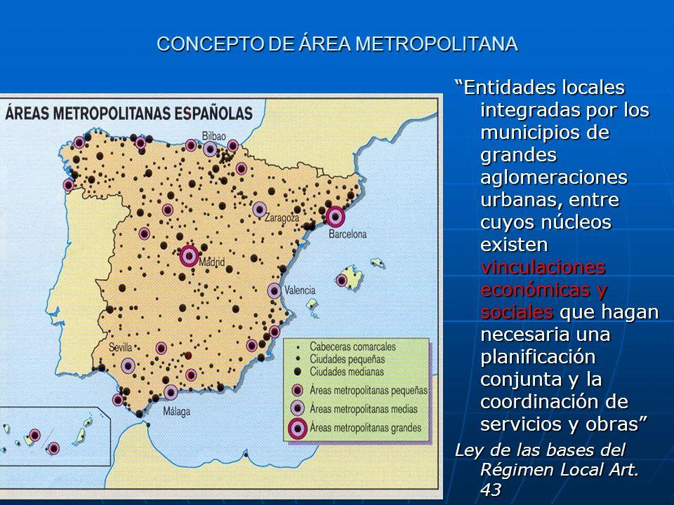 CONCEPTO DE ÁREA METROPOLITANA