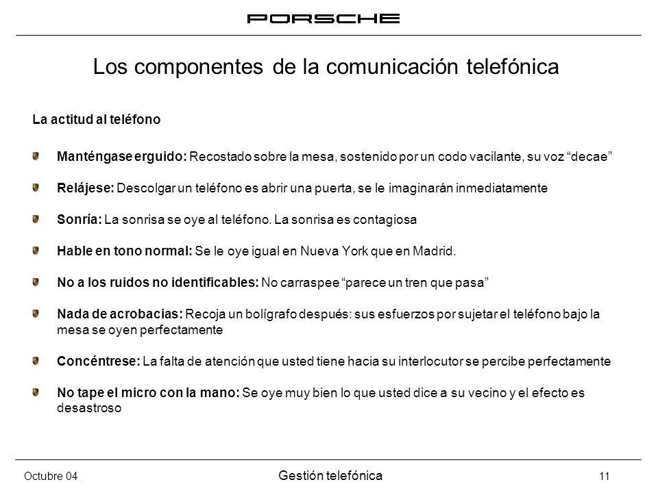 Los componentes de la comunicación telefónica