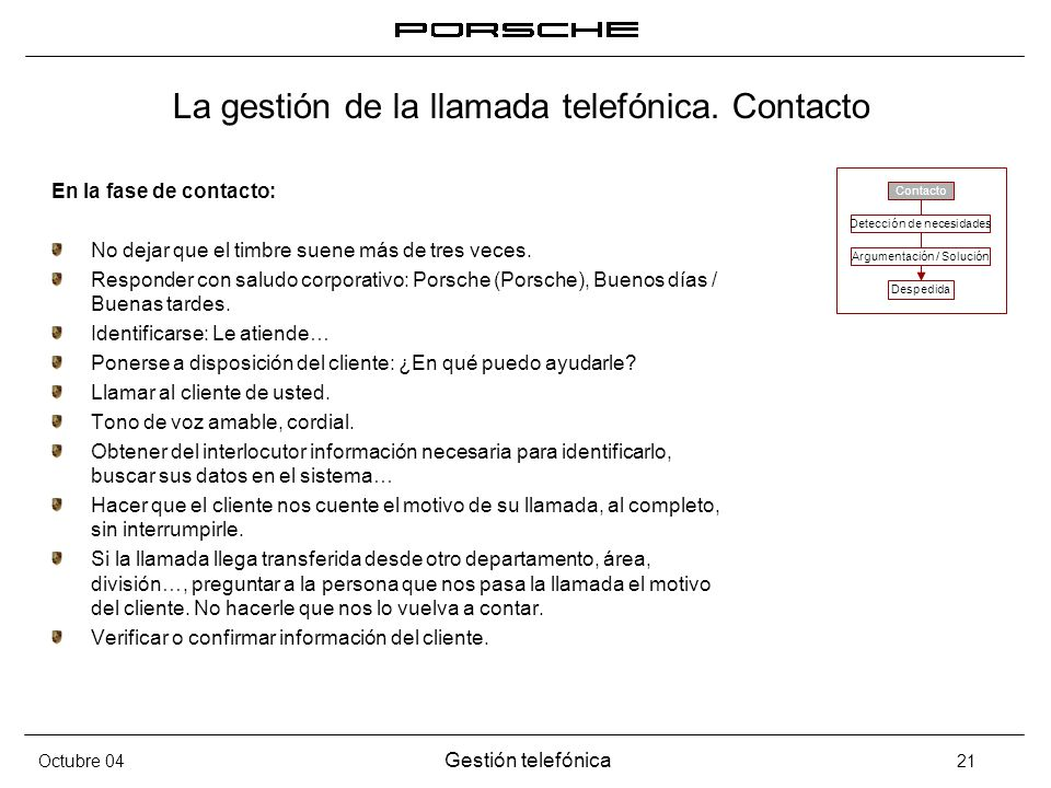 La gestión de la llamada telefónica. Contacto