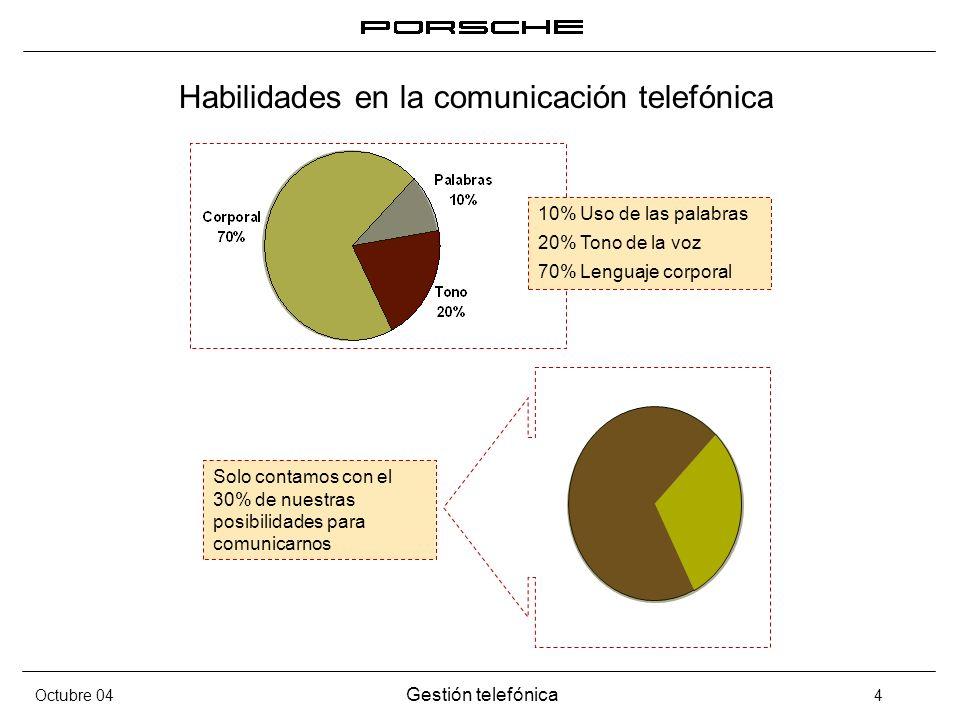 Habilidades en la comunicación telefónica