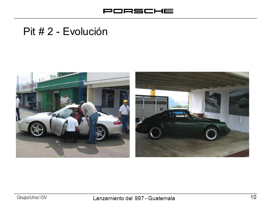 Pit # 2 - Evolución