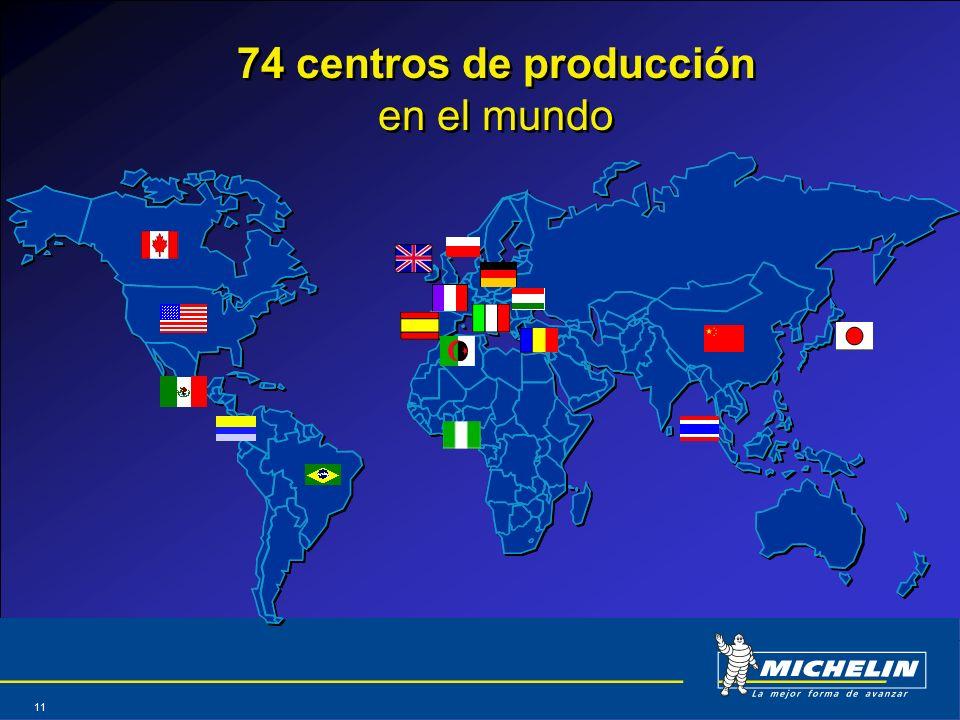 74 centros de producción en el mundo