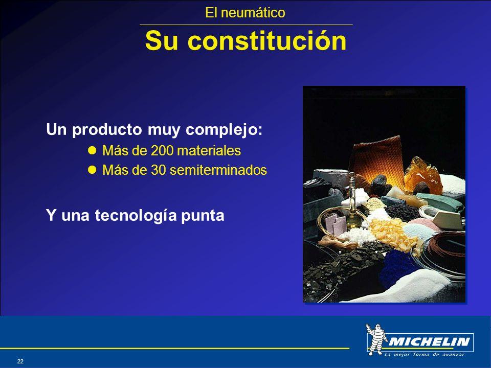 Su constitución Un producto muy complejo: Y una tecnología punta