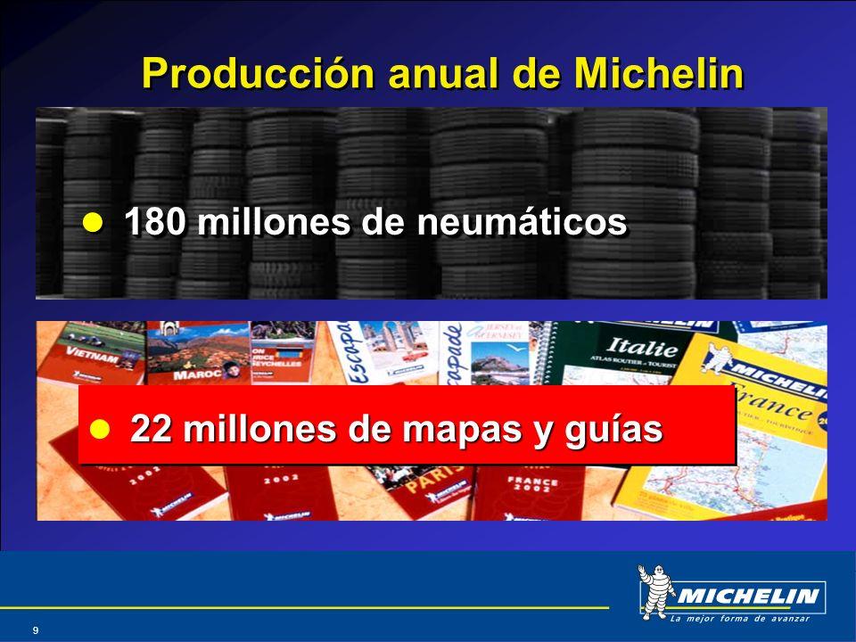 Producción anual de Michelin