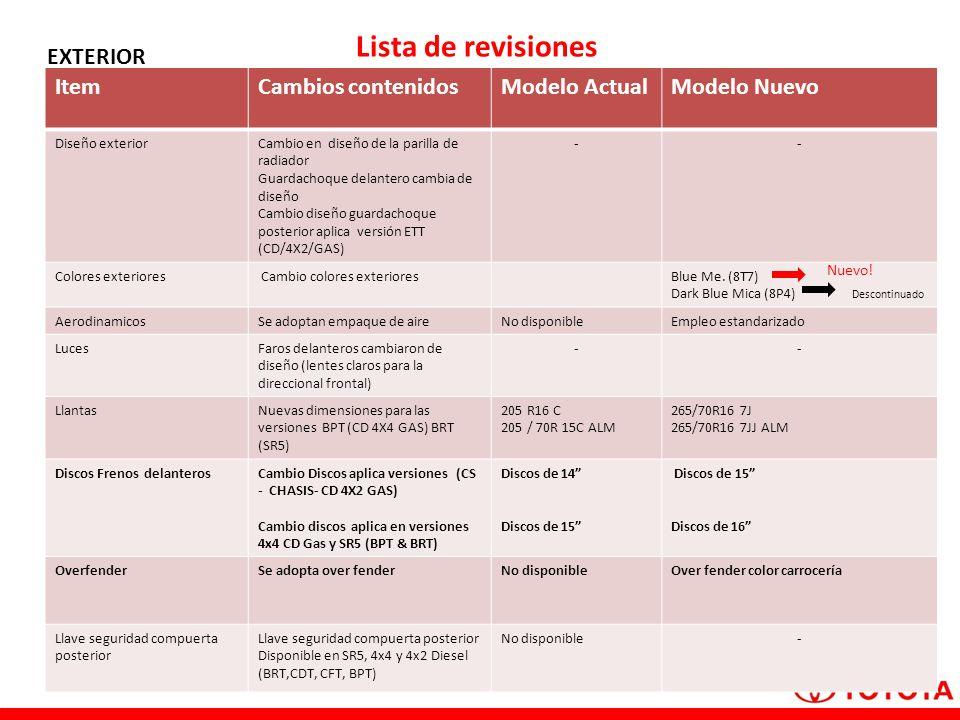 Lista de revisiones EXTERIOR Item Cambios contenidos Modelo Actual