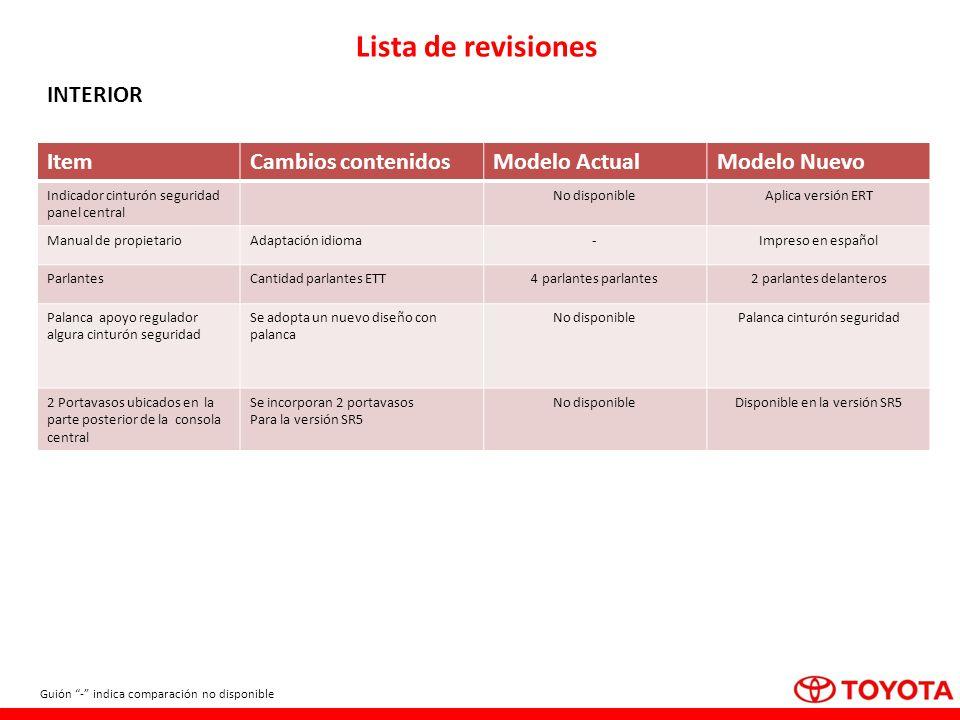 Lista de revisiones INTERIOR Item Cambios contenidos Modelo Actual