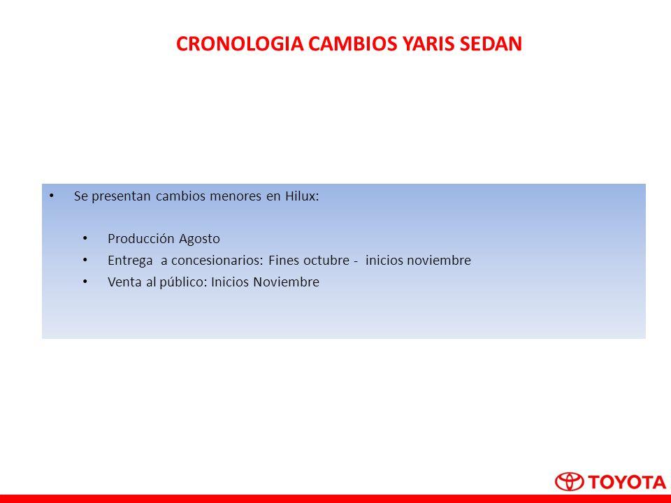 CRONOLOGIA CAMBIOS YARIS SEDAN
