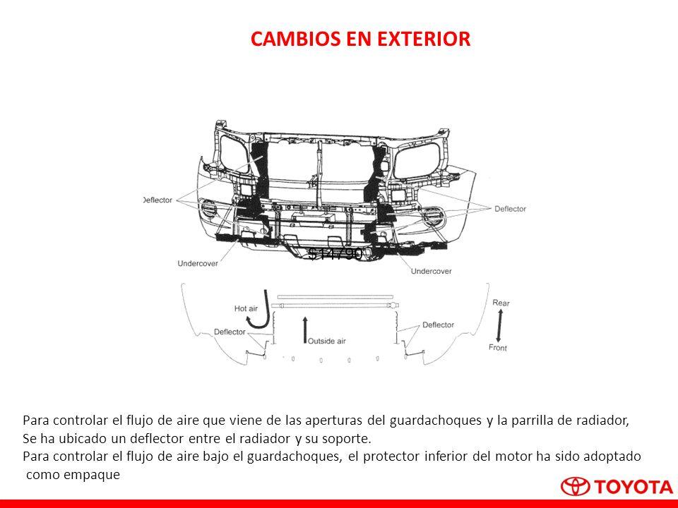 CAMBIOS EN EXTERIOR$14790. Para controlar el flujo de aire que viene de las aperturas del guardachoques y la parrilla de radiador,