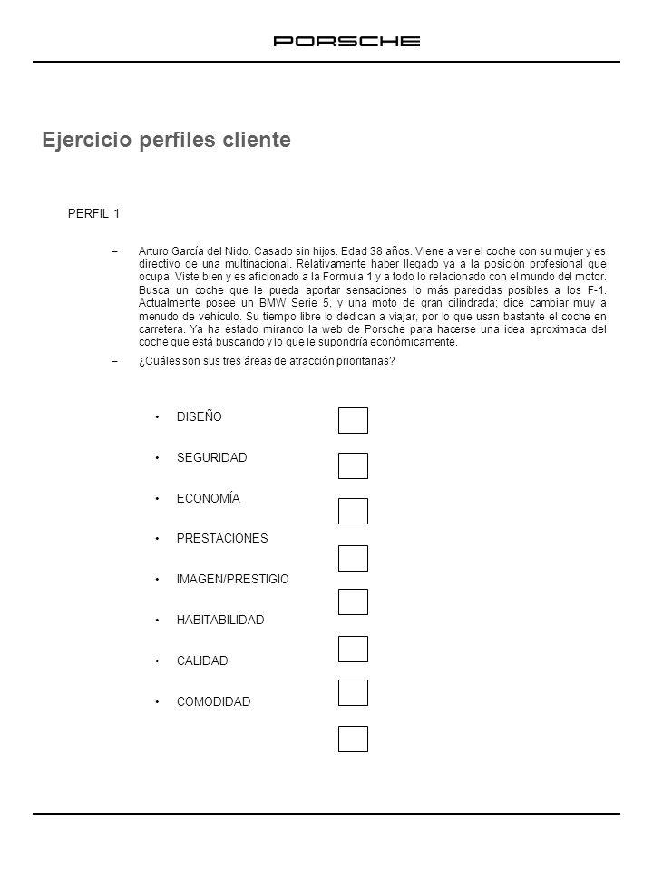 Ejercicio perfiles cliente