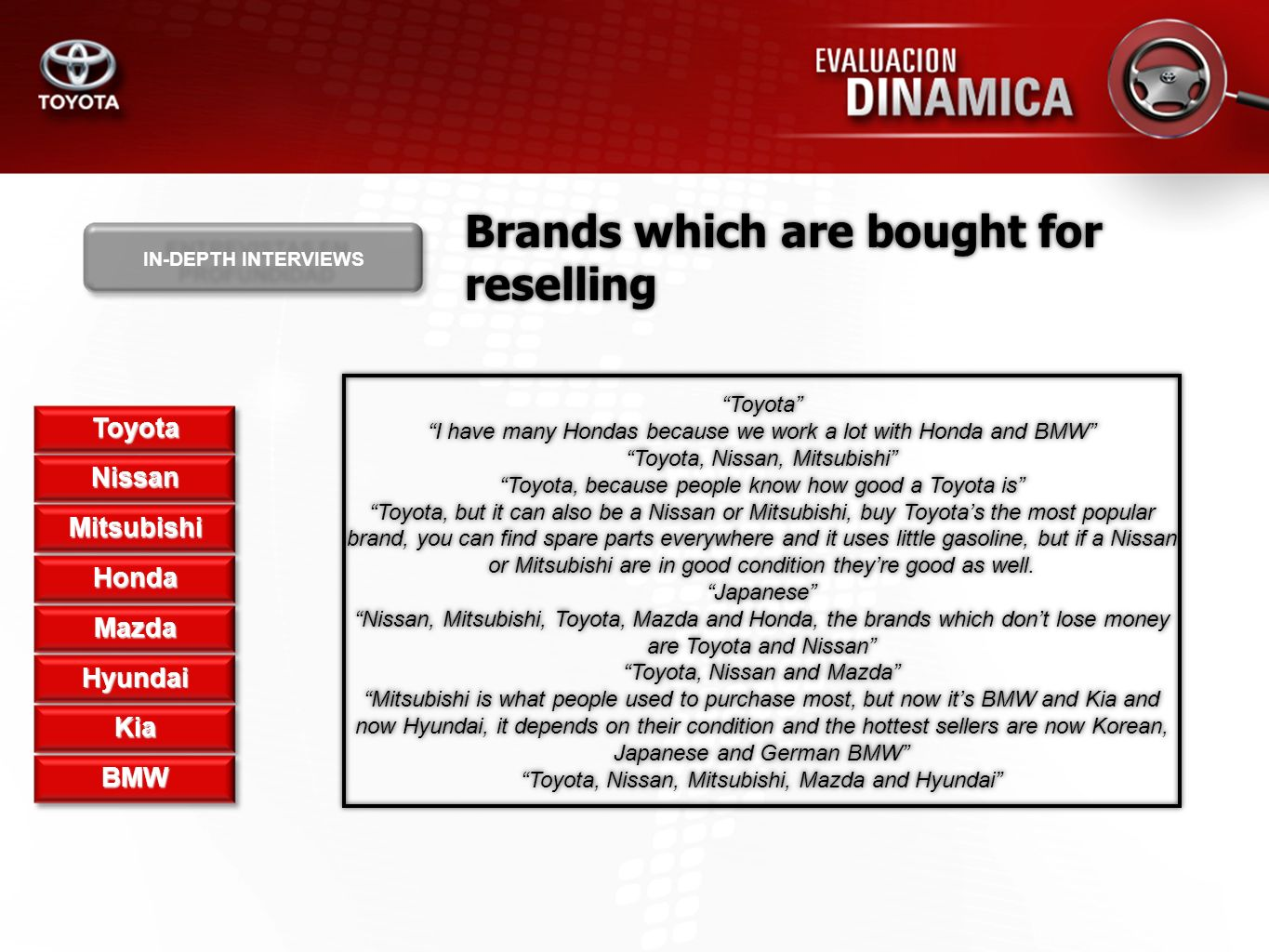 Brands which are bought for reselling