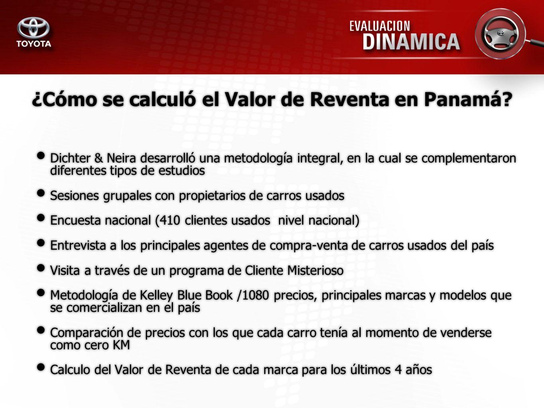 ¿Cómo se calculó el Valor de Reventa en Panamá