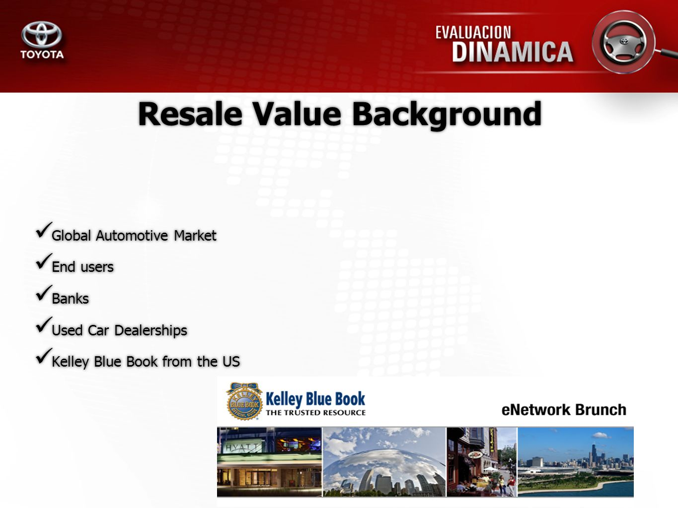 Resale Value Background