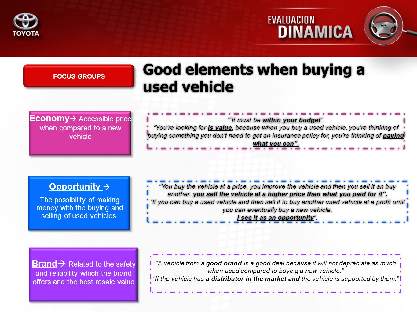 Good elements when buying a used vehicle