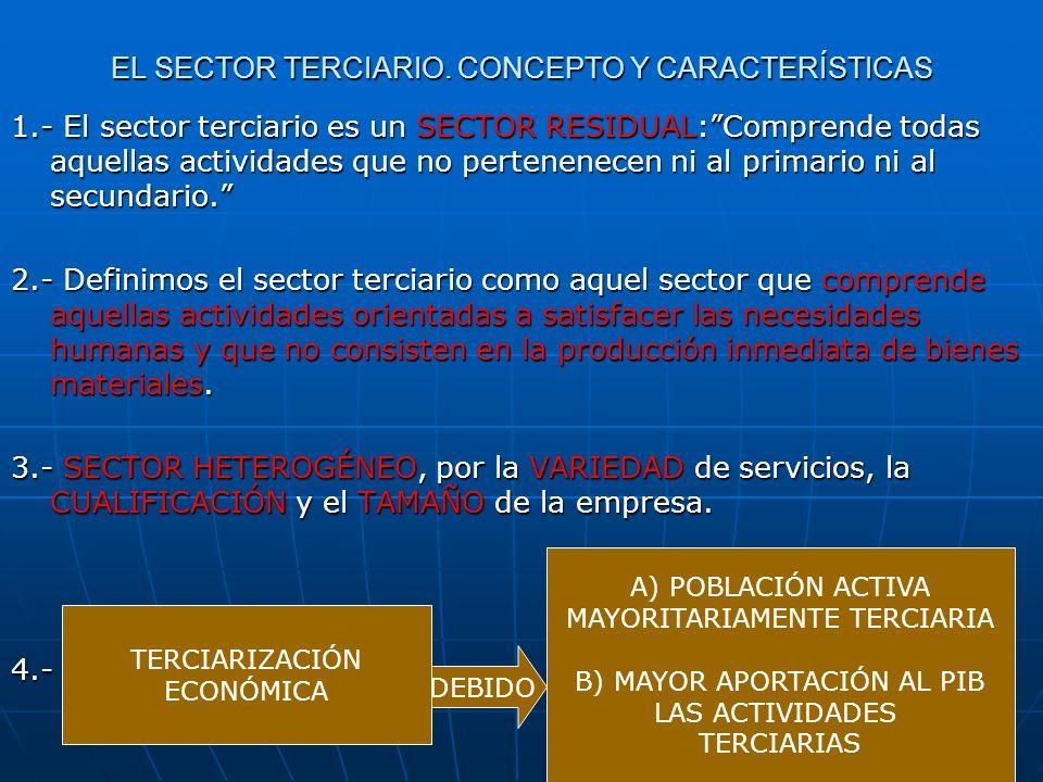 EL SECTOR TERCIARIO. CONCEPTO Y CARACTERÍSTICAS