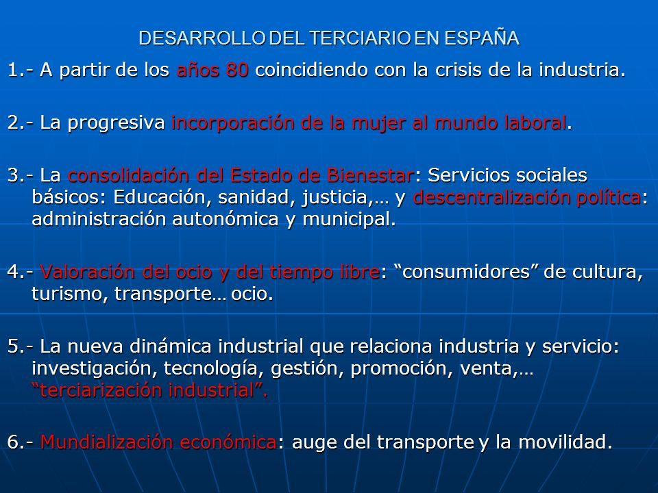 DESARROLLO DEL TERCIARIO EN ESPAÑA