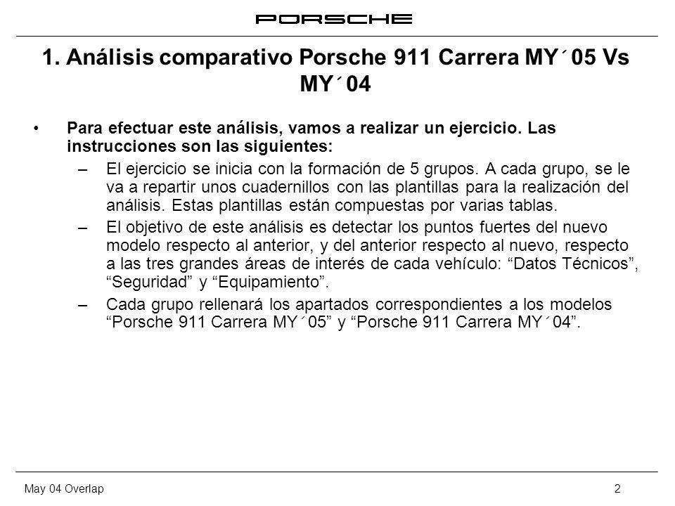 1. Análisis comparativo Porsche 911 Carrera MY´05 Vs MY´04