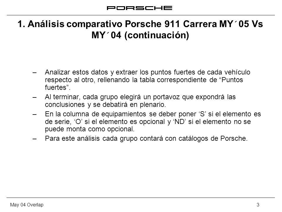 1. Análisis comparativo Porsche 911 Carrera MY´05 Vs MY´04 (continuación)