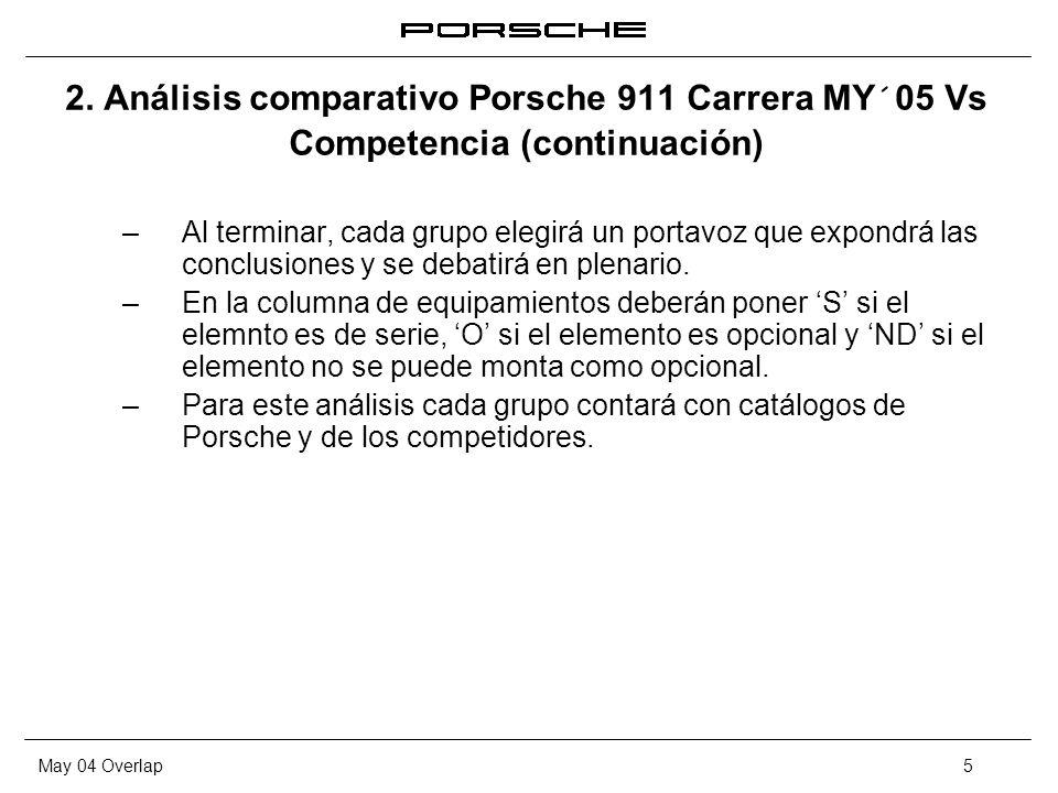 2. Análisis comparativo Porsche 911 Carrera MY´05 Vs Competencia (continuación)