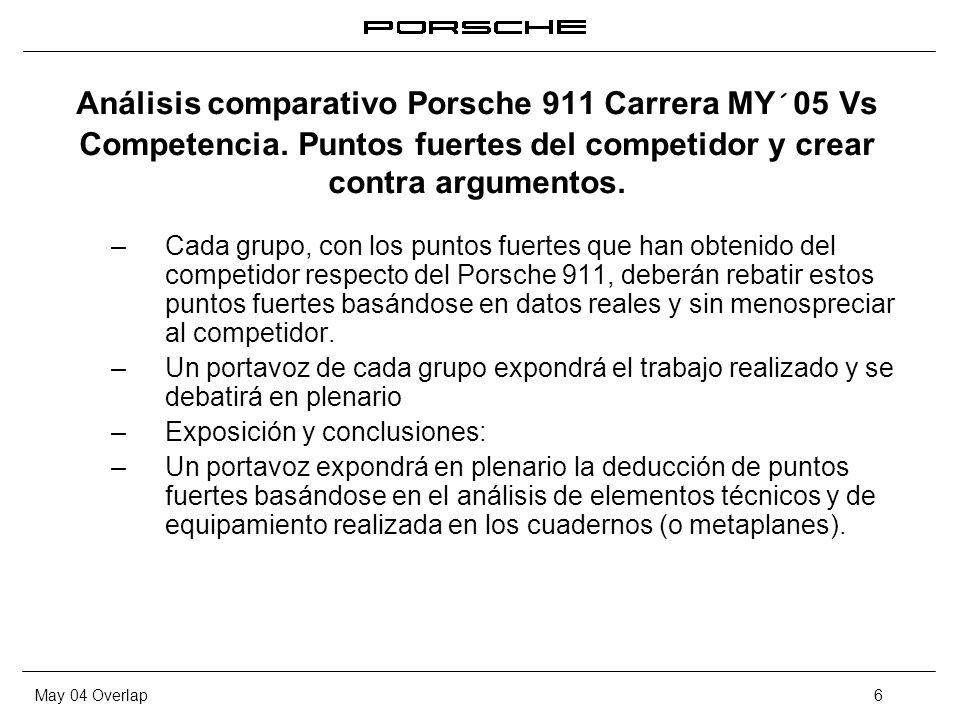 Cada grupo, con los puntos fuertes que han obtenido del competidor respecto del Porsche 911, deberán rebatir estos puntos fuertes basándose en datos reales y sin menospreciar al competidor.
