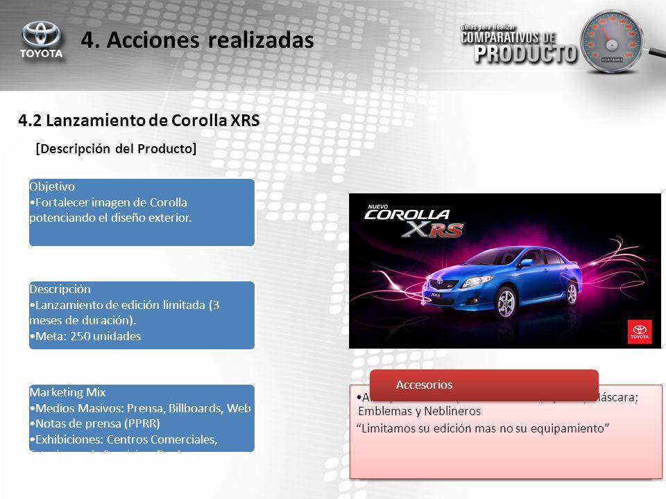 4. Acciones realizadas 4.2 Lanzamiento de Corolla XRS