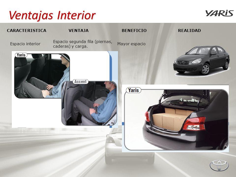 Ventajas Interior CARACTERISTICA VENTAJA BENEFICIO REALIDAD