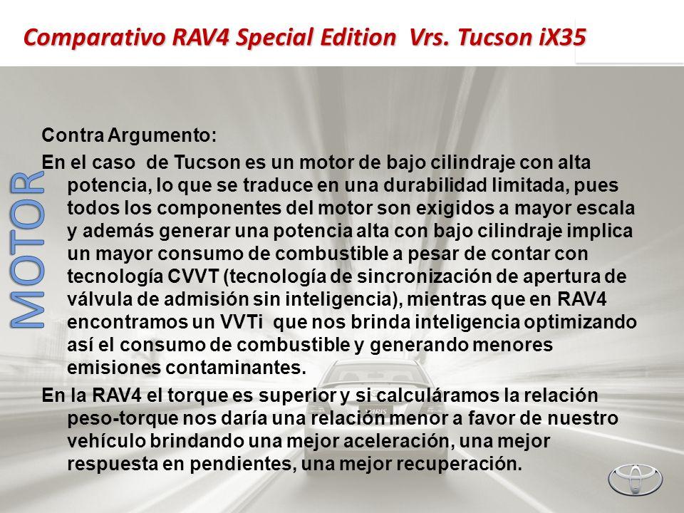 MOTOR Comparativo RAV4 Special Edition Vrs. Tucson iX35