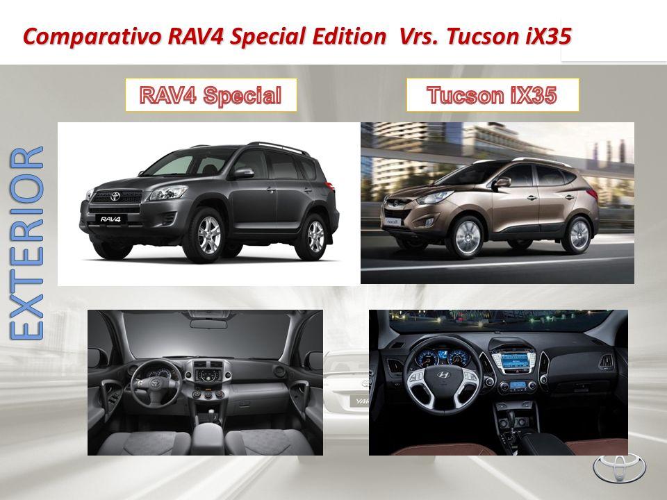 EXTERIOR Comparativo RAV4 Special Edition Vrs. Tucson iX35