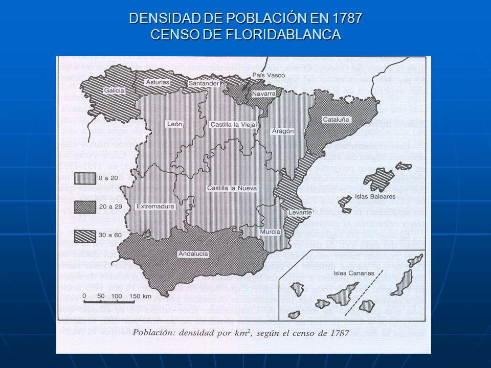 DENSIDAD DE POBLACIÓN EN 1787 CENSO DE FLORIDABLANCA