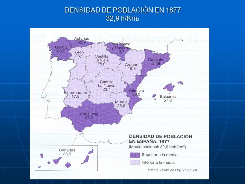 DENSIDAD DE POBLACIÓN EN 1877 32,9 h/Km2