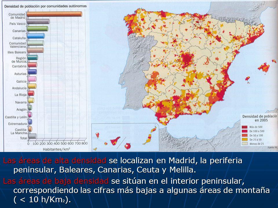 Las áreas de alta densidad se localizan en Madrid, la periferia peninsular, Baleares, Canarias, Ceuta y Melilla.