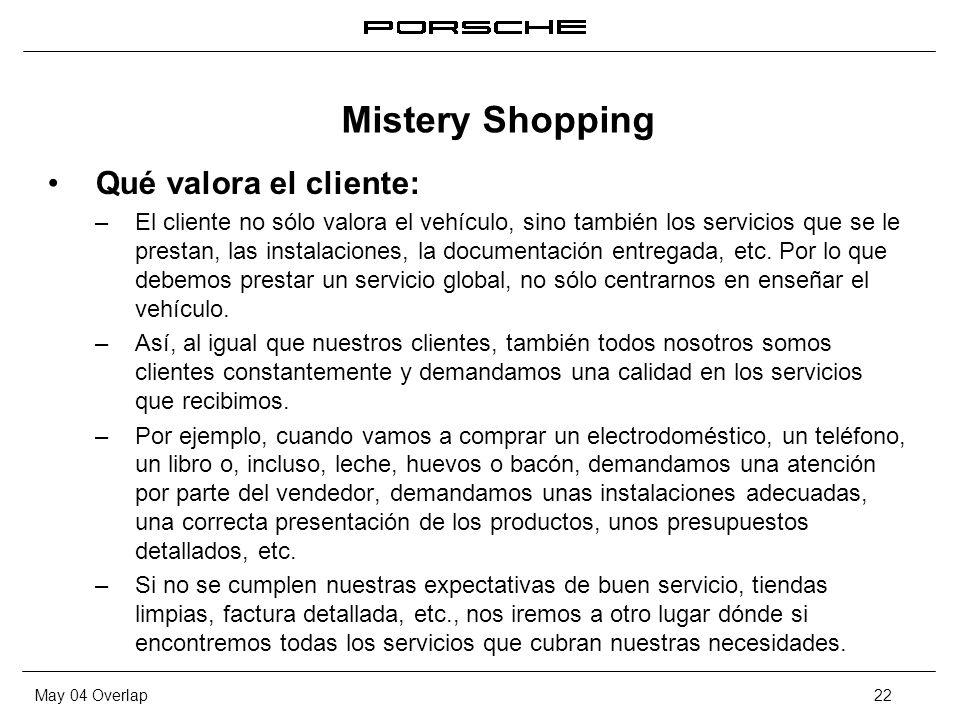 Mistery Shopping Qué valora el cliente: