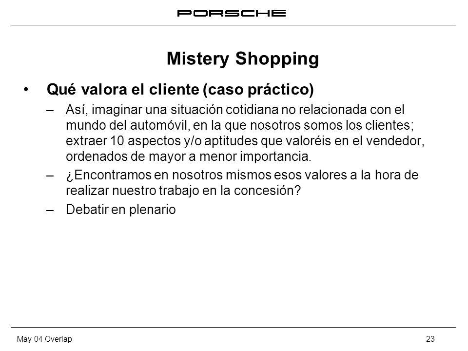 Mistery Shopping Qué valora el cliente (caso práctico)
