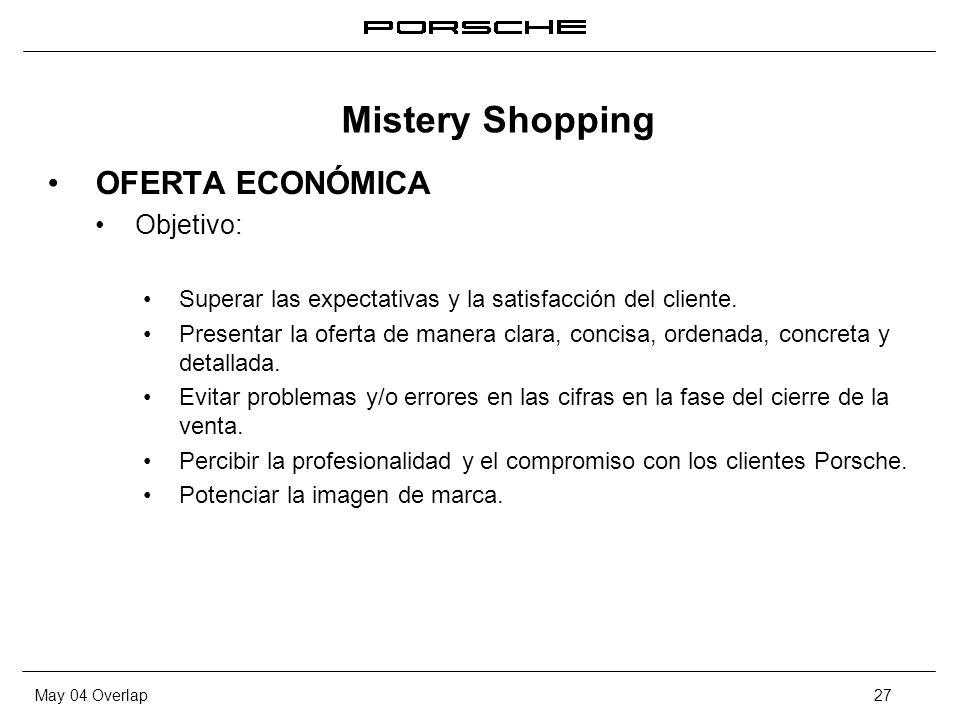 Mistery Shopping OFERTA ECONÓMICA Objetivo: