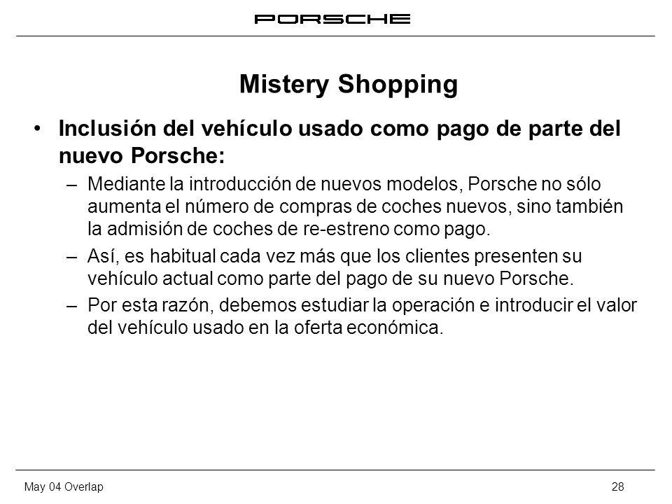 Mistery ShoppingInclusión del vehículo usado como pago de parte del nuevo Porsche: