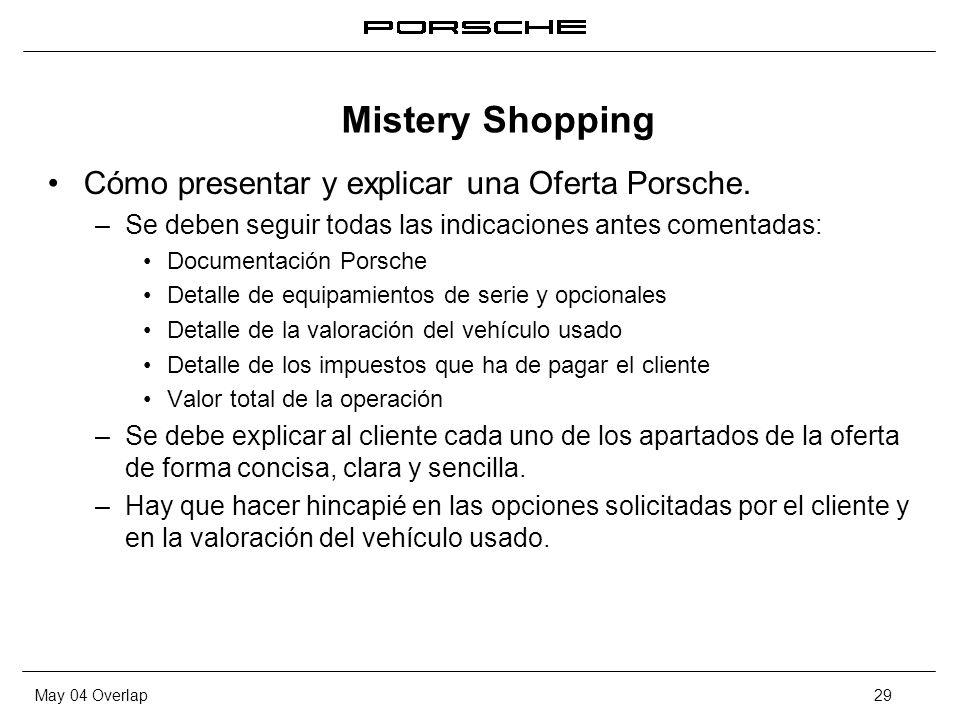 Mistery Shopping Cómo presentar y explicar una Oferta Porsche.