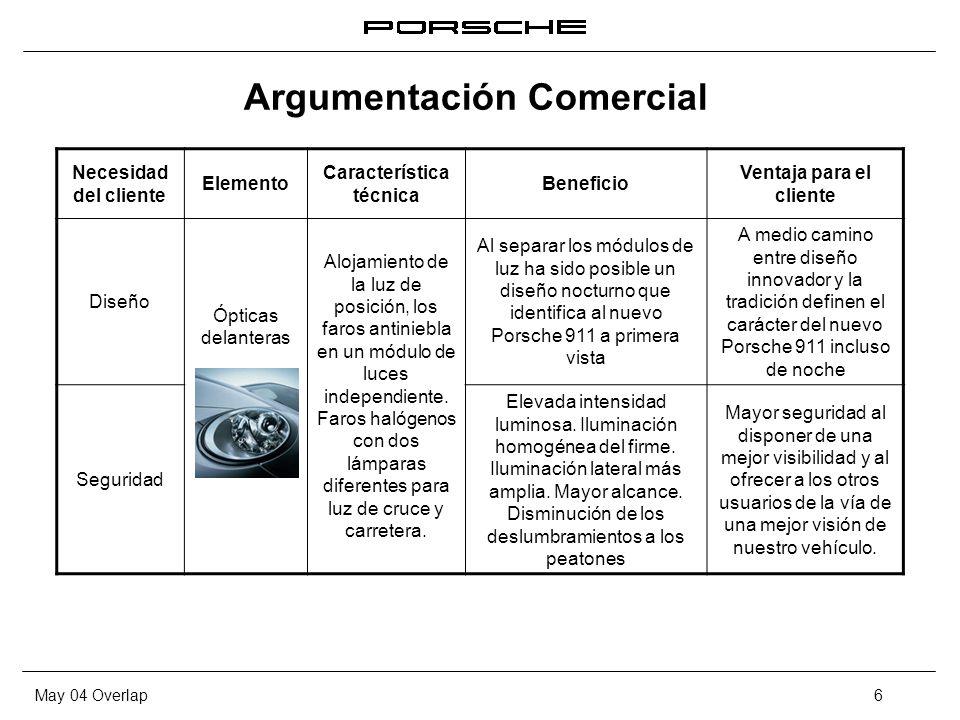 Argumentación Comercial