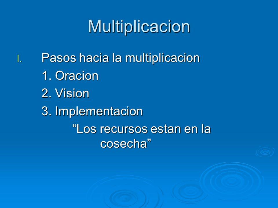 Multiplicacion Pasos hacia la multiplicacion 1. Oracion 2. Vision