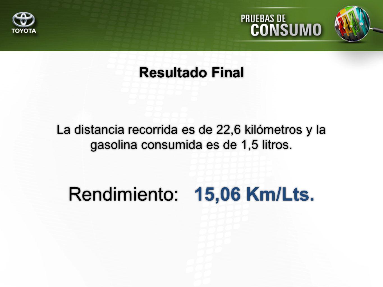Rendimiento: 15,06 Km/Lts. Resultado Final