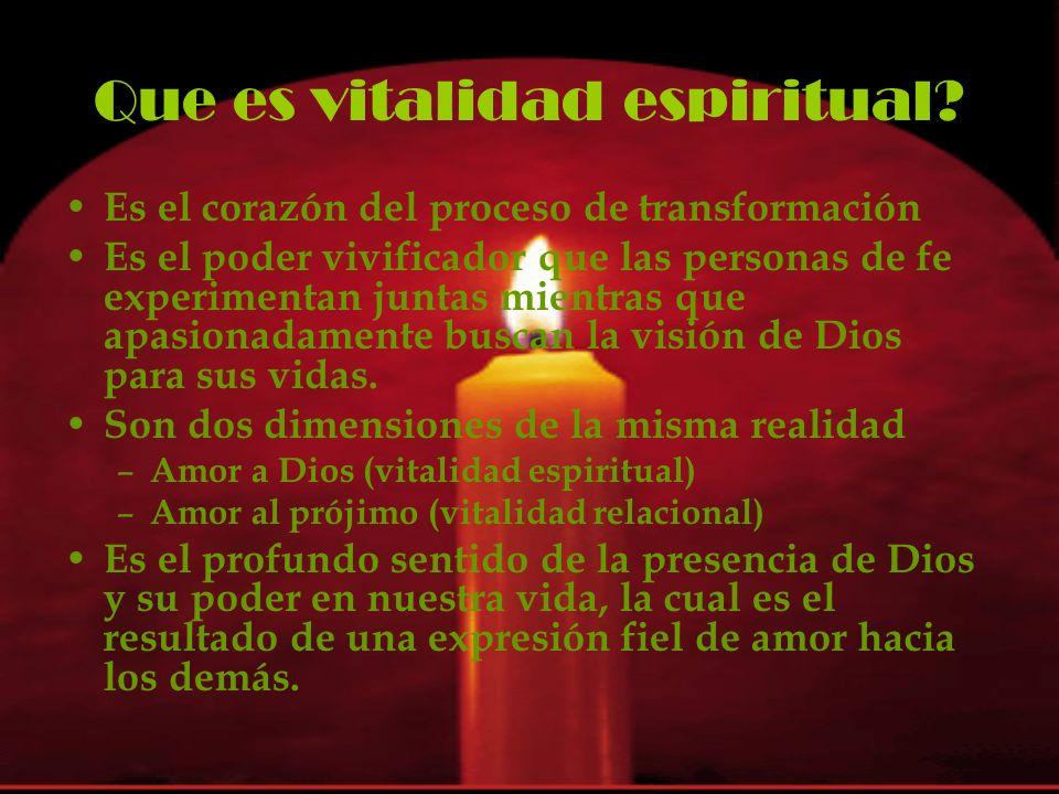 Que es vitalidad espiritual