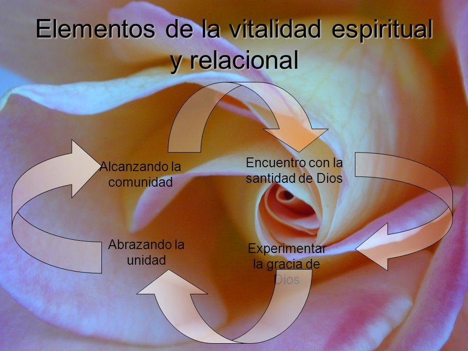 Elementos de la vitalidad espiritual y relacional