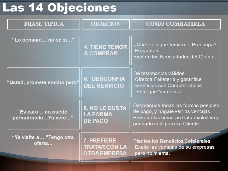 Las 14 Objeciones FRASE TIPICA OBJECION COMO COMBATIRLA 5. DESCONFIA