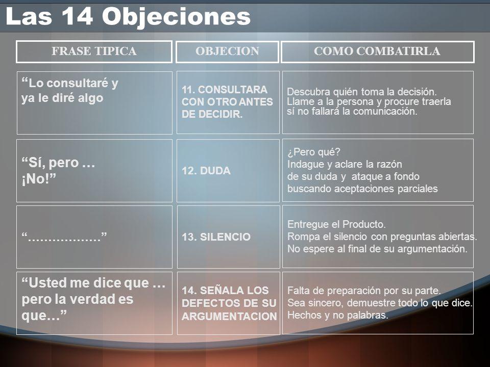 Las 14 Objeciones Lo consultaré y Sí, pero … ¡No!