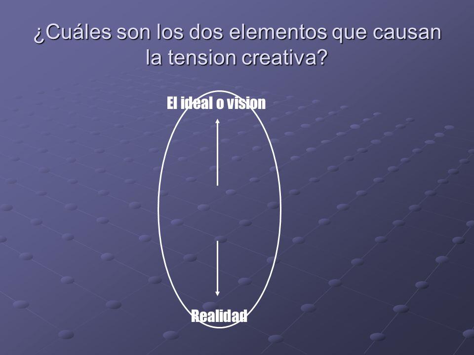 ¿Cuáles son los dos elementos que causan la tension creativa