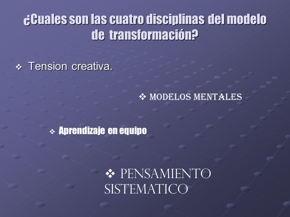 ¿Cuales son las cuatro disciplinas del modelo de transformación