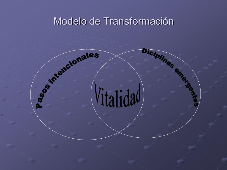 Modelo de Transformación